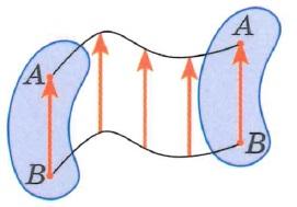 Поступательное движение - определение, схема, пояснения