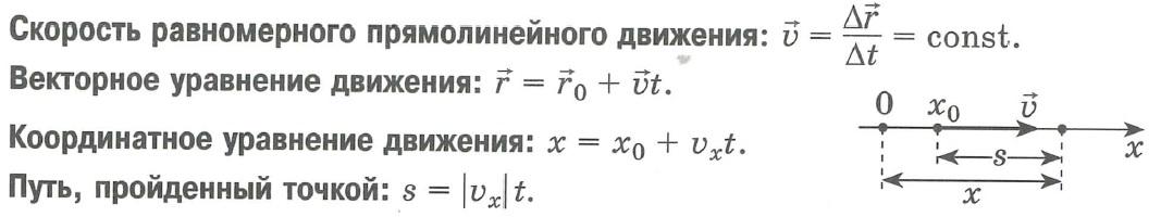 Скорость равномерного прямолинейного движения, векторное уравнение движения, Координатное уравнение движения, Путь пройденный точкой при равномерном прямолинейном движении