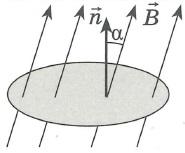 Явление электромагнитной индукции, магнитный поток, поток магнитной индукции