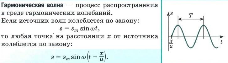 Уравнение бегущей волны для гармоничской волны