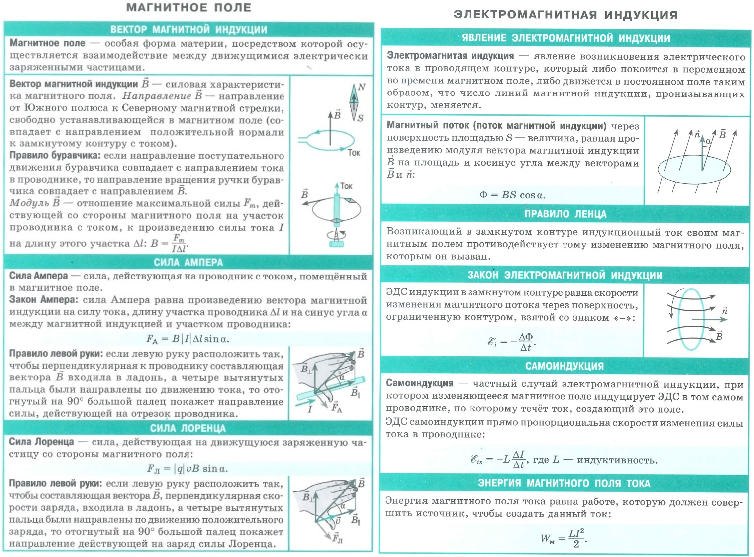 9 электромагнитное по класс поле шпаргалка физике