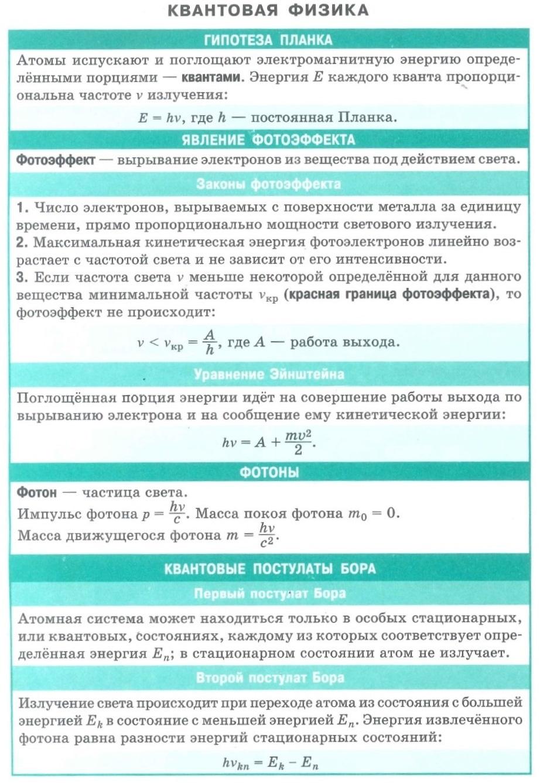 Шпаргалки по физике квантовая механика
