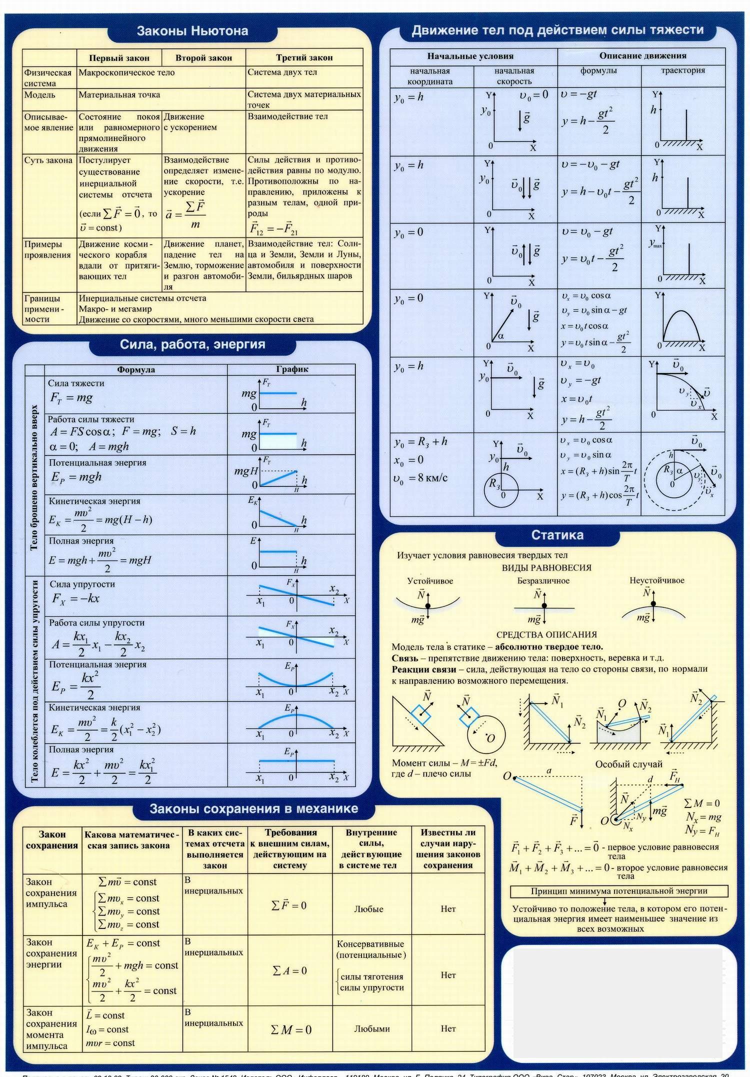 Законы Ньютона. Движение тел под действием силы тяжести. Сила, работа, энергия. Статика. Законы сохранения в механике.