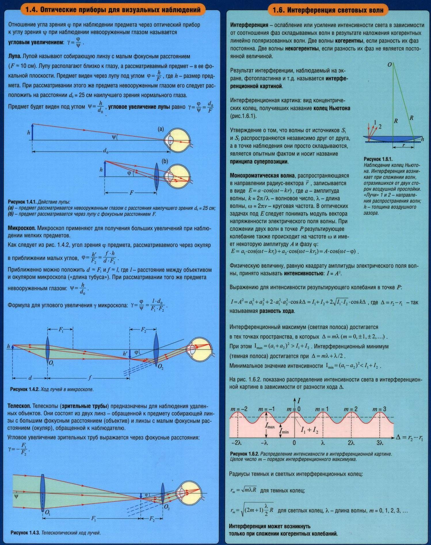 Оптические приборы: лупа, микроскоп, телескоп. Интерференция световых волн.