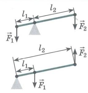 Простые механизмы. Рычаг (рычаг первого рода и рычаг второго рода).