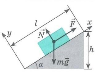 Простые механизмы. Наклонная плоскость.
