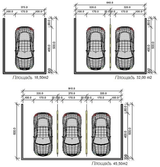 Минимальные рекомендованные размеры парковки (гаража) на 1 (одну), 2 (две) или 3 (три) машины. Размеры парковочных мест, стоянок и гаражей.