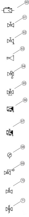 Условные обозначения для систем водоснабжения и канализации (DIN 1988) .
