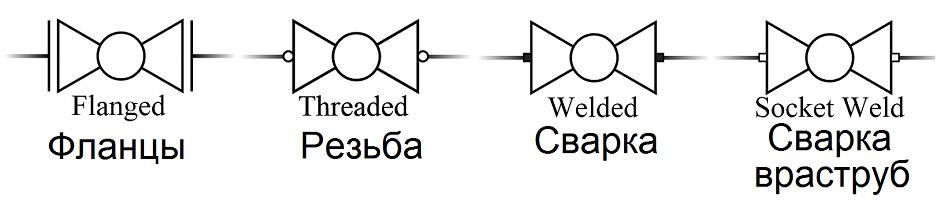 Типы присоединений арматуры к трубопроводу: фланцы, резьба, сварка - символ для P&ID