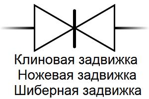 Клиновая задвижка, шиберная задвижка, ножевая задвижка - символ для P&ID
