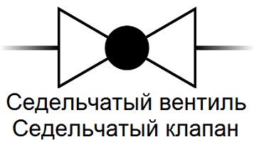 Седельчатый вентиль - символ для P&ID
