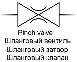 Шланговый вентиль, шланговый затвор, шланговый клапан - символ для P&ID