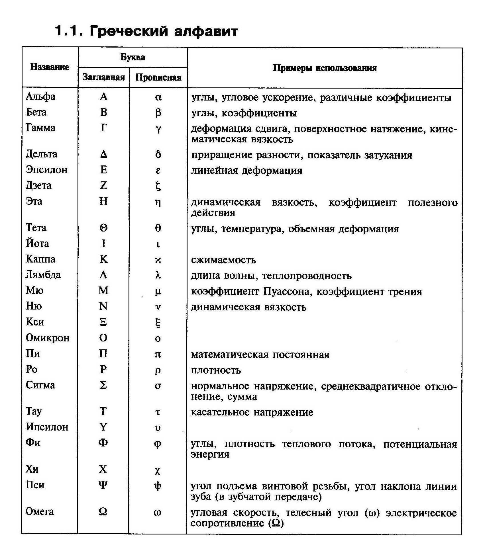 Азбука Морзе — Википедия
