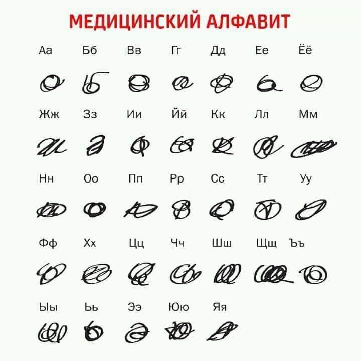 Русско-врачебный алфавит. Русский медицинский алфавит - вариант 2.