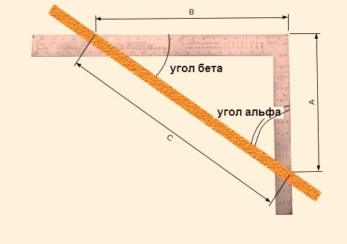 Расчет углов и сторон при помощи плотницкого угла = угольника плотницкого.