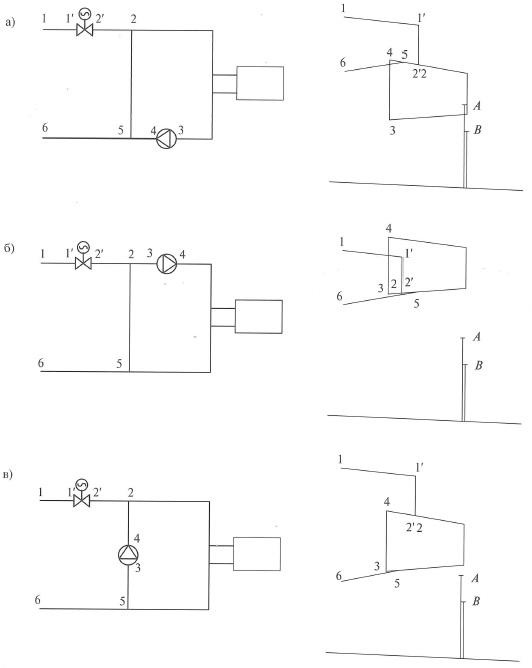 """Пьезометрические линии (напор вдоль трубопровода) в системе отопления при различном положении циркуляционного насоса в автоматизированном узле управления. Линии напора в отоплении в зависимости от положения циркуляционного насоса """"Системы водяного отопления многоэтажных зданий. Технические рекомендации по проектированию."""" В.Н. Карпов, 2010"""""""