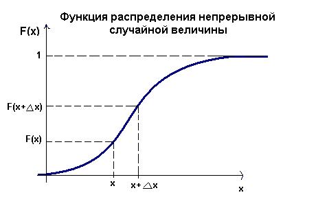 найти дискретной случайной величины и построить график хотите заработать, перепродавая